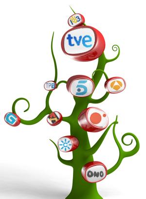 Crecimiento Television