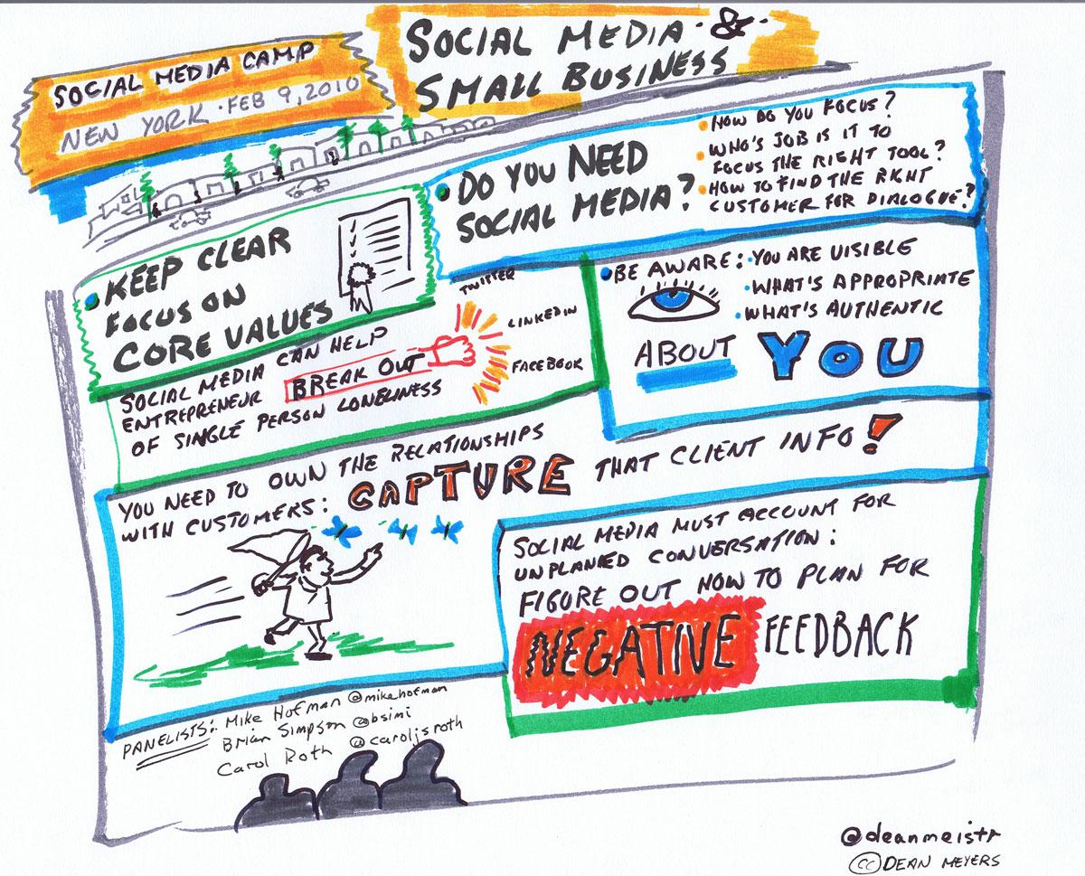 Social Media Camp 2011 panel - Dean Meyers (@deanmeistr)