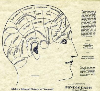 psicografía