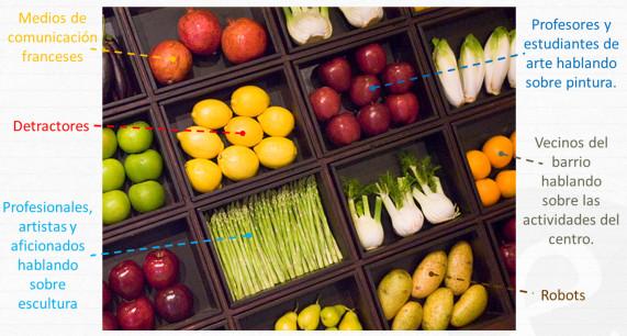 Frutas Segmentadas